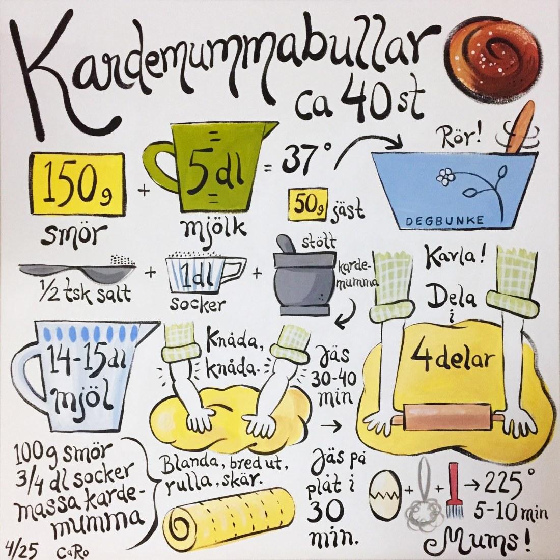 K-bulle1